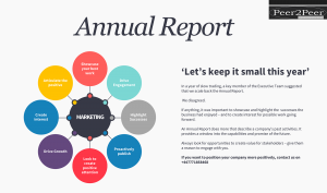 The Annual Report Case Study
